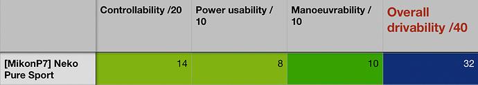 1966%20FCC%20Round%202-%20Drivability%20Neko