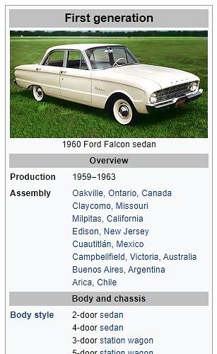 ford_falcon_trims