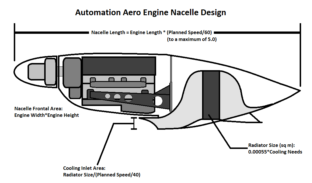 Automation Aero Challenge - Round Four Results Are Up! - Community on aircraft inverter diagram, aircraft wire diagram, aircraft fuselage diagram, aircraft generator diagram, aircraft engine diagram, aircraft pylon diagram, aircraft aileron diagram, aircraft wing diagram, aircraft propeller diagram, aircraft rudder diagram,