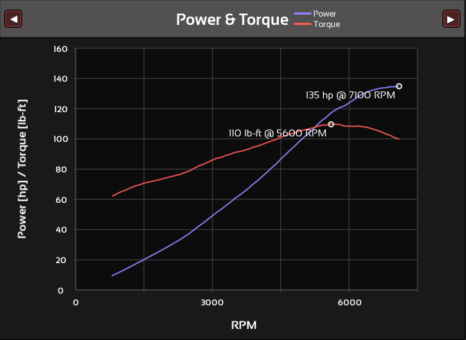 Power%20%26%20Torque%20-%20NewFell